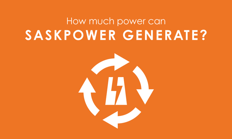How much power can SaskPower generate?