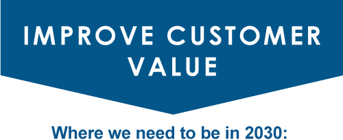 Improve Customer Value